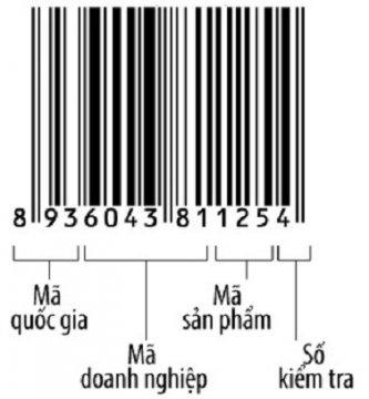 Mã số mã vạch là gì